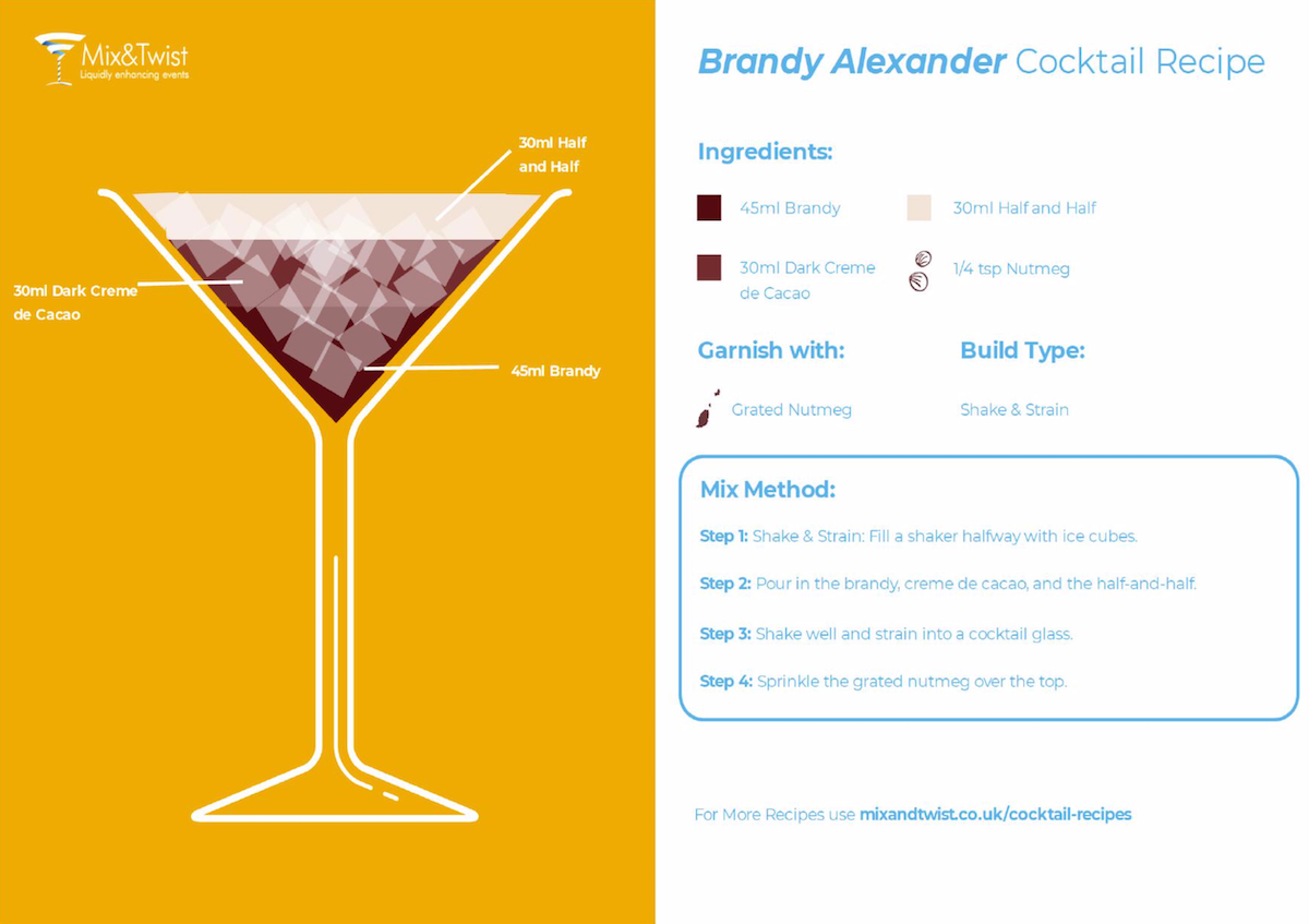 Brandy Recipe